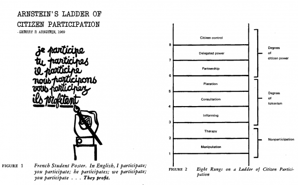 Arnstein_ladder_1969.jpg
